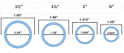 Schedule 40 Pipe Dimensions